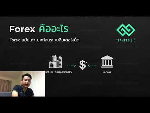 EP1   Forex คืออะไร  ตลาด ซื้อ ขาย สกุลเงินที่ใหญ่ที่สุดในโลก    YouTube
