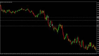Profitable Currency Trading With Binary Options Price Action Strategy