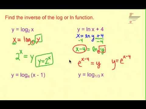 Inverse logs on calculator ti 84 calculator logarithms youtube.