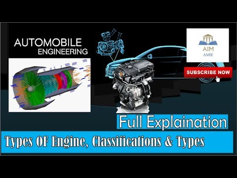 Types of Engines ( Classification & types ) Automobile Engineering / AIM-AMIE