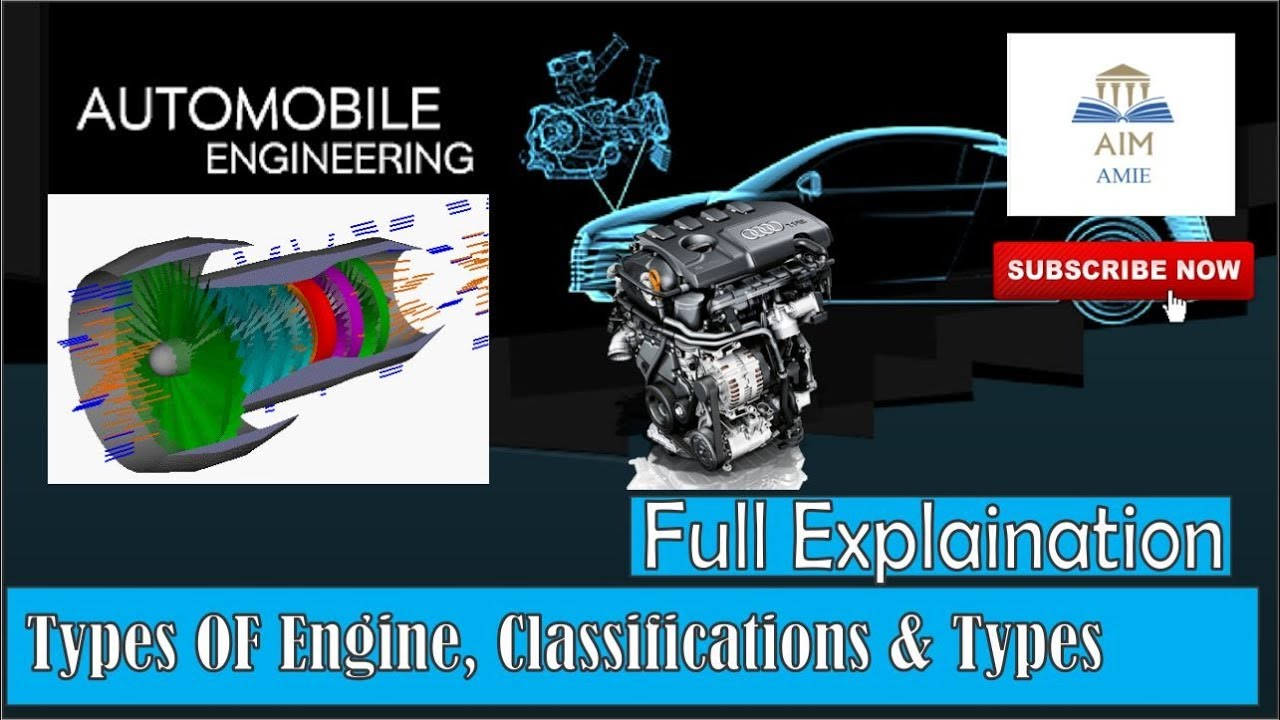 Types Of Engines Classification Types Automobile Engineering Engineers Academy