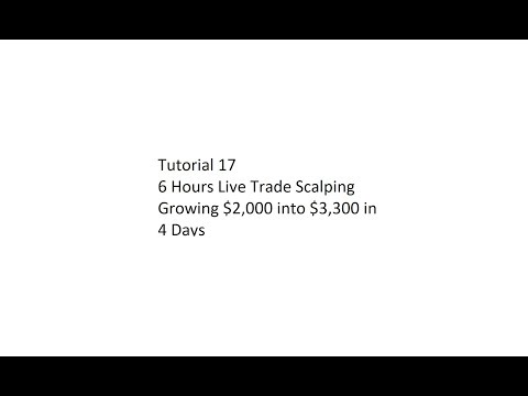 Tutorial 17 - Scalping - 6 Hours of Live Trading. Growing $2,000 into $3,300 in 4 Days