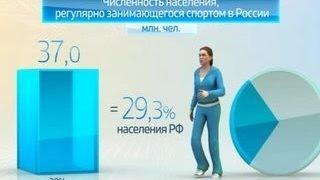 Россия в цифрах. Формирование здорового образа жизни