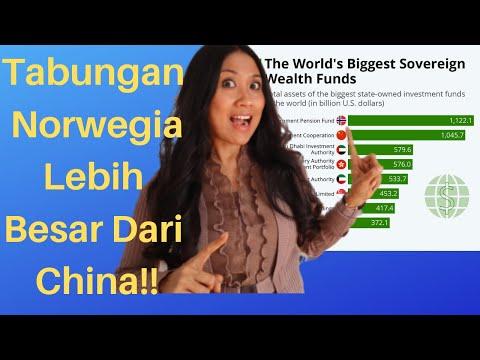 Sovereign Wealth Fund Norwegia Terbesar di Dunia | World's Biggest Sovereign Wealth Funds