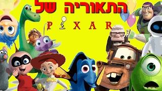 חודש פיקסאר - התאוריה של פיקסאר
