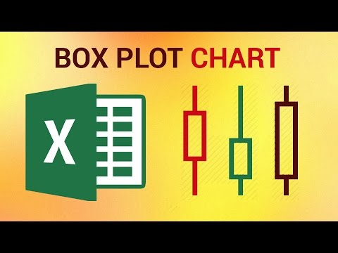 How To Create A Box Plot Chart In Excel 2016
