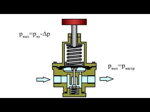 Как устроен редуктор давления воздуха