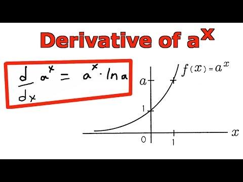 Derivative of a^x