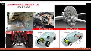 AUTOMOTIVE DIFFERENTIAL