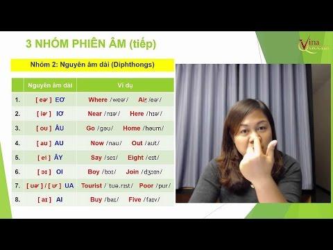 Tuần 1: LÀM QUEN VỚI CÁCH PHÁT ÂM TIẾNG ANH - Video 1 (Victoria Quỳnh Giang)
