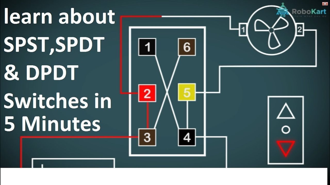 Learn About Switches SPSTSPDT DPDT YouTube - Dpdt Relay Animation