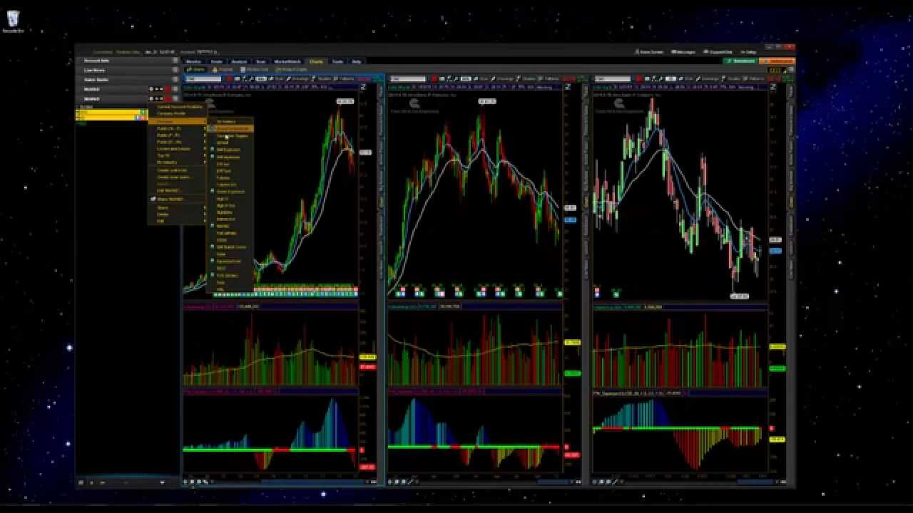 How To View Dynamic Scan Results in a ThinkorSwim Watchlist by Simpler  Trading