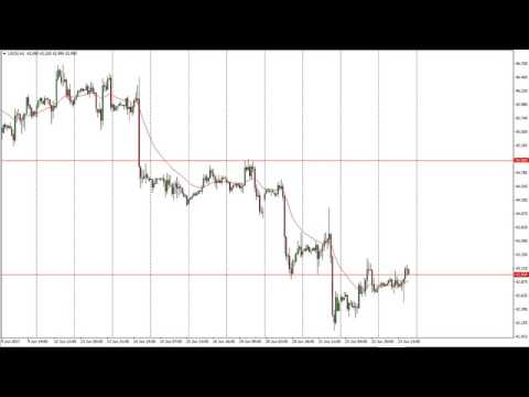 Oil Technical Analysis for June 26 2017 by FXEmpire.com
