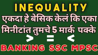 Inequalities  basics in detail .By  Mahesh Howal sir