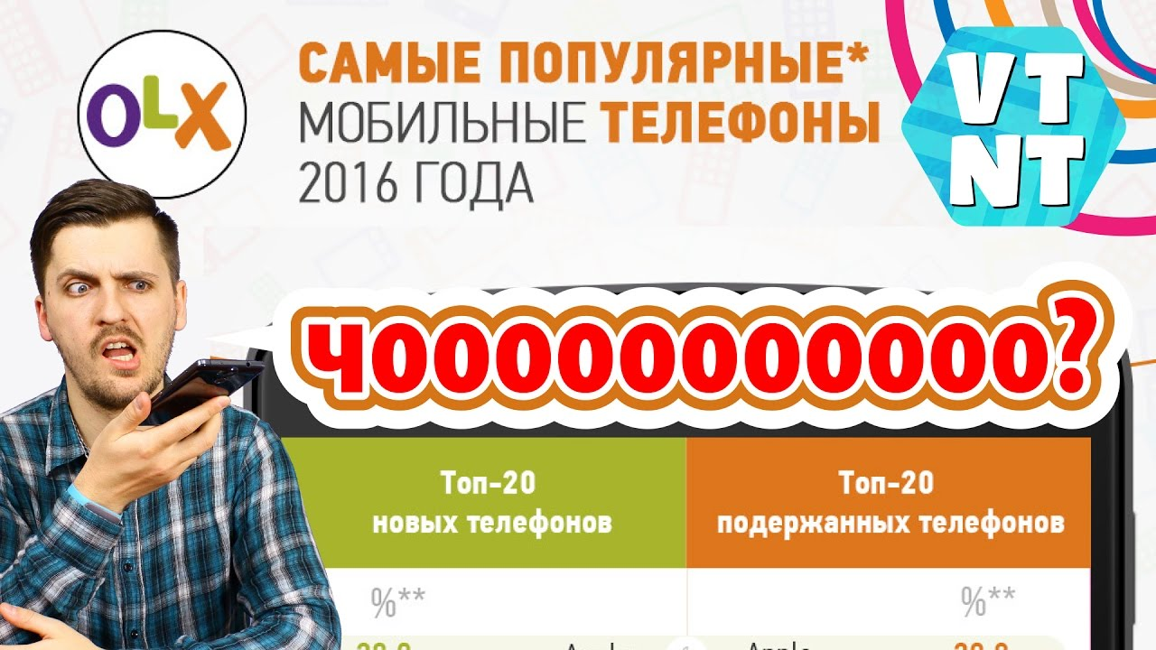 724371bfd816a ТОП 20 телефонов 2016 по версии OLX - YouTube
