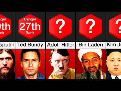 Comparison: Most Dangerous People in History!