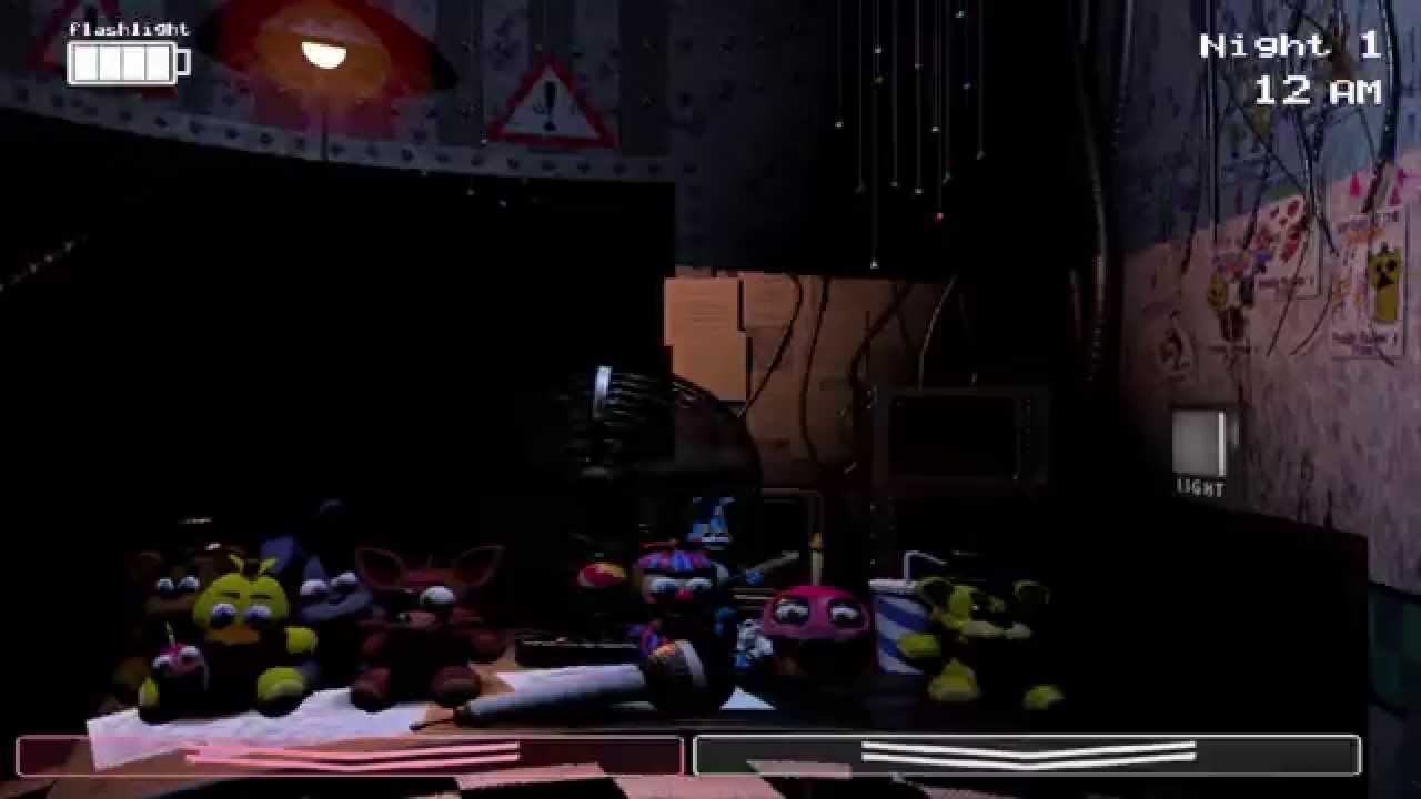 Five Nights At Freddy S Youtube