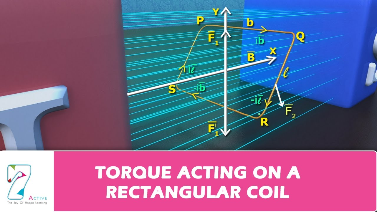 TORQUE ACTING ON A RECTANGULAR COIL - YouTube