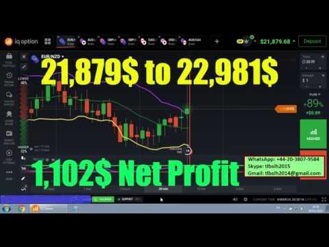 Automated trading platform atp