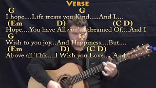 I Will Always Love You (Dolly Parton) Guitar Lesson Chord Chart with Chords/Lyrics - Capo 2nd