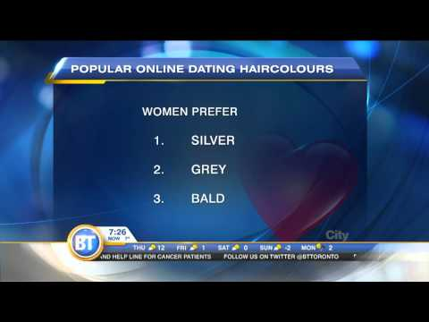 Top Quality Online Dating Site for Singles & Personals from YouTube · Duration:  31 seconds