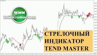 Стрелочный индикатор Trend Master без перерисовки