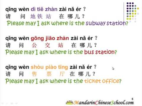 Survival Chinese for travelling Homestay in China
