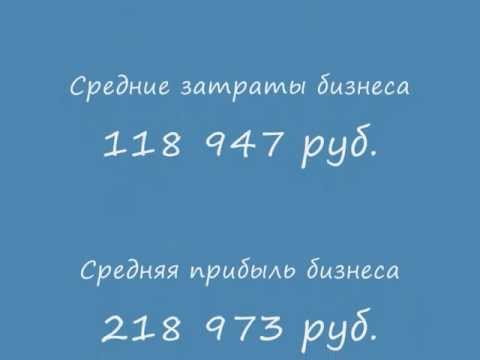 Выгодно ли открывать магазин автозапчастей (bizzona.ru).wmv