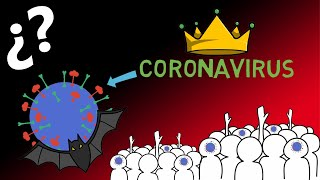 What is the Coronavirus - symptoms - Causes - Treatment and Mortality