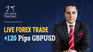 Watch Professional Trader Share Live Trade on GBPUSD +120 Pips