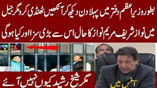 Imran Khan Breaking News Today IN URDU /HINDI