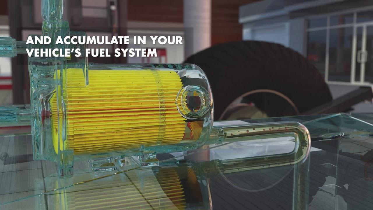 Shell V-Power NiTRO+ Premium Gasoline – Setting the Standard