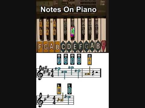 Order of Sharps And Flats Added To Music Key Signatures Video
