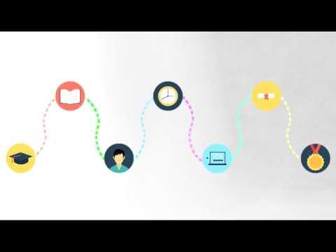 Custom Writing Service - HOW IT WORKS