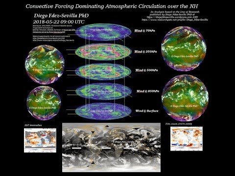Convective Forcing Dominating Atmospheric Circulation by Diego Fdez Sevilla PhD