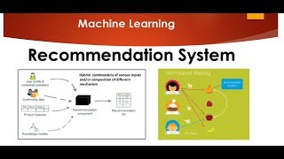 Recommendation Systems using Machine Learning