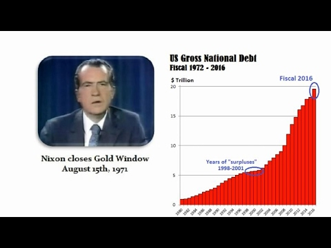 The National Debt Cannot Be Paid Off (Here's Why?)
