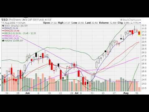 MarketTamer.com: Stock Market Sell Signals?