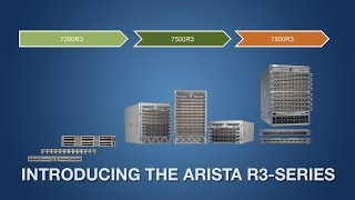Introducing the Arista R3-Series