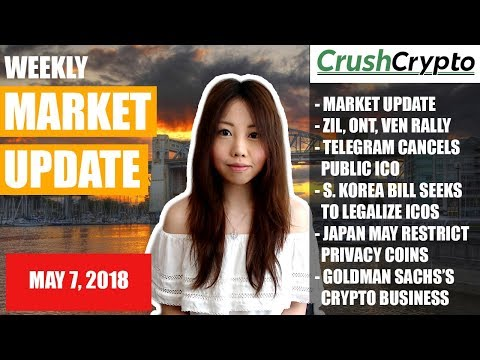 Weekly Update: Market Update / ZIL, ONT, VEN / Telegram / South Korea / Japan / Goldman Sachs