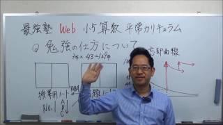 最強塾WEB平常カリキュラム。 無料で作成できるGoogleアカウント、そし...