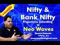Nifty bank nifty projections according to neo waves part 3 www sunilminglani com mp3