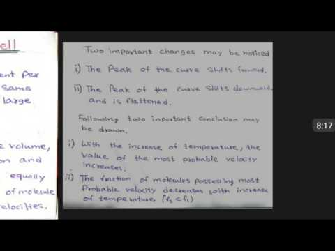 Maxwell Distribution of Velocity in hindi