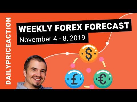 Weekly Forex Forecast for EURUSD, GBPUSD, USDJPY, AUDUSD, NZDUSD (November 4 - 8, 2019)
