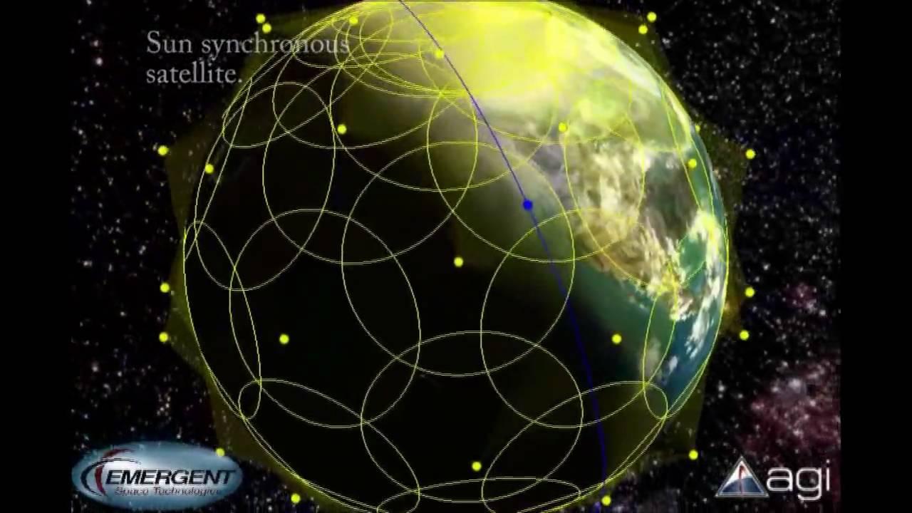 Iridium Comm Coverage For Leo Satellites Youtube