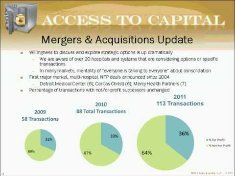 Access to Capital: Affiliations between Non-Profit Health Ca