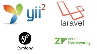 Обзор PHP фреймворков