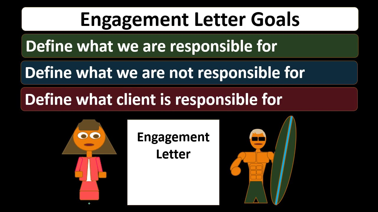 Bookkeeping Engagement Letter, agreement, or contract