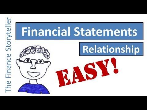 Relationship between financial statements - YouTube - financial statements