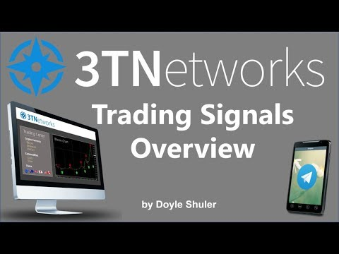 3TNetworks Trading Signals Overview
